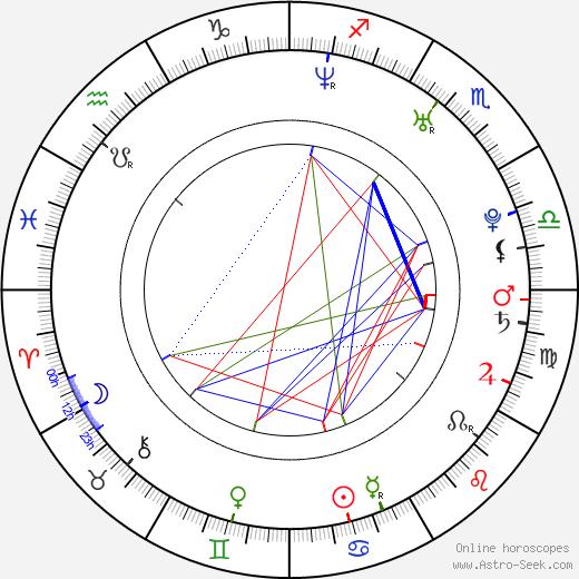 Пау Газоль Pau Gasol день рождения гороскоп, Pau Gasol Натальная карта онлайн