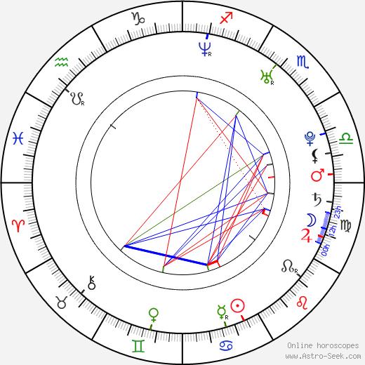 Petr Vrzák tema natale, oroscopo, Petr Vrzák oroscopi gratuiti, astrologia