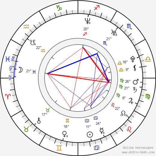 Shoshannah Stern birth chart, biography, wikipedia 2019, 2020