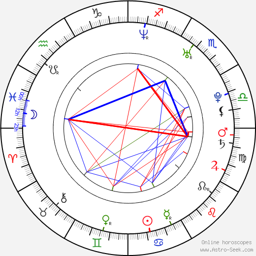 Shoshannah Stern birth chart, Shoshannah Stern astro natal horoscope, astrology