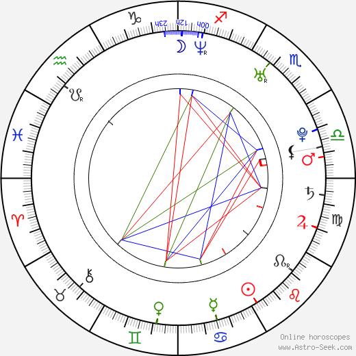Soo Ae astro natal birth chart, Soo Ae horoscope, astrology