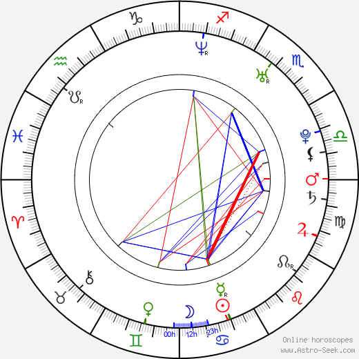 Su-jeong Lim birth chart, Su-jeong Lim astro natal horoscope, astrology
