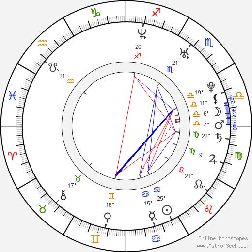 Supa birth chart, biography, wikipedia 2020, 2021