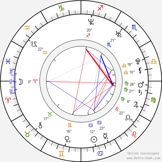 Thomas Bergersen birth chart, biography, wikipedia 2019, 2020