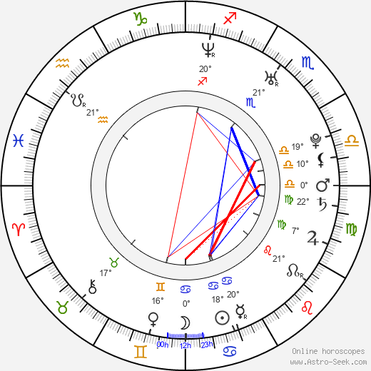 Thomas Ian Nicholas birth chart, biography, wikipedia 2019, 2020