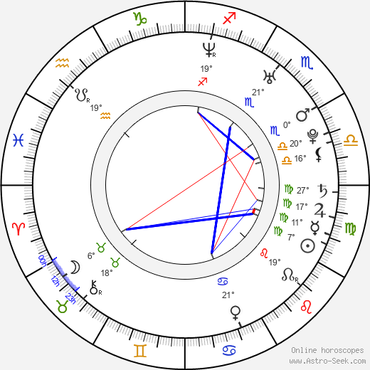Angel Coulby birth chart, biography, wikipedia 2019, 2020