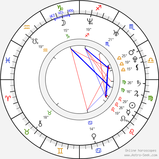 Aya Sumika birth chart, biography, wikipedia 2020, 2021