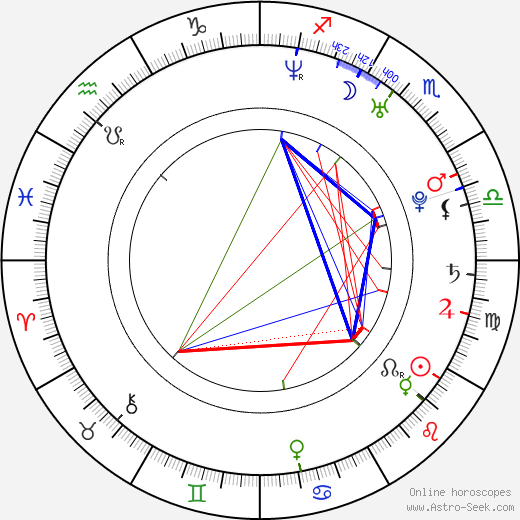 Balázs Simonyi astro natal birth chart, Balázs Simonyi horoscope, astrology