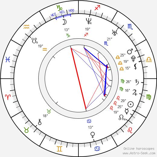Christi Shake birth chart, biography, wikipedia 2019, 2020