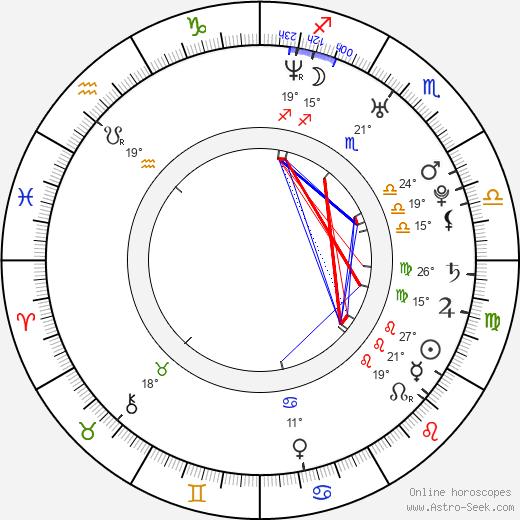 Corey Carrier birth chart, biography, wikipedia 2019, 2020