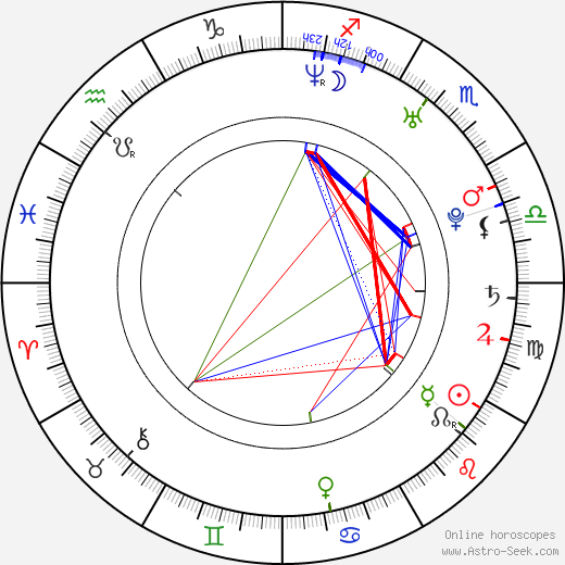 Corey Carrier astro natal birth chart, Corey Carrier horoscope, astrology