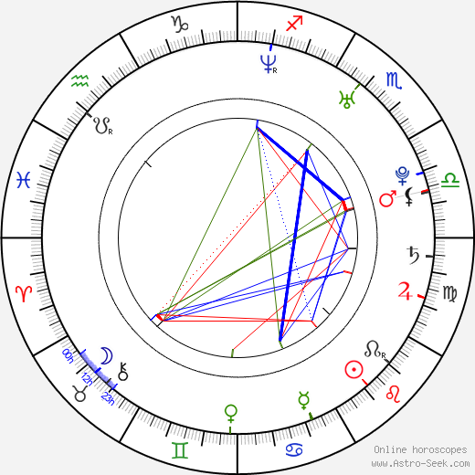 Dominic Moore birth chart, Dominic Moore astro natal horoscope, astrology