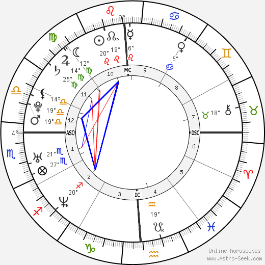 Dominique Swain birth chart, biography, wikipedia 2017, 2018