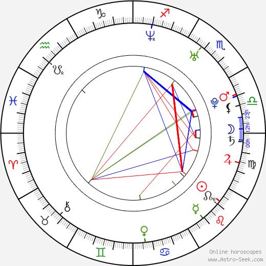 Эстрелья Моренте Estrella Morente день рождения гороскоп, Estrella Morente Натальная карта онлайн