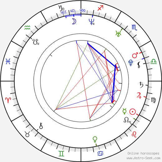 Eun-woo Lee astro natal birth chart, Eun-woo Lee horoscope, astrology