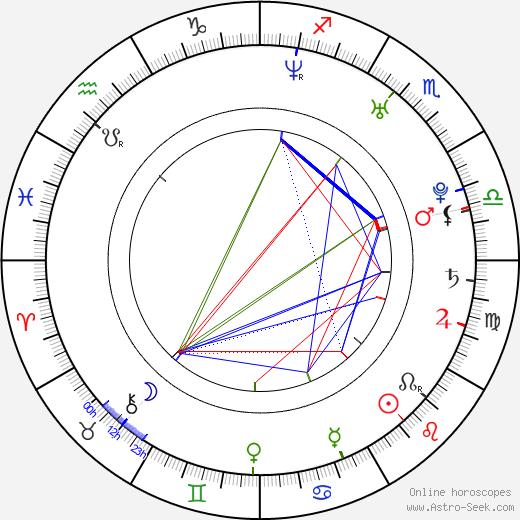 Gyu-han Lee astro natal birth chart, Gyu-han Lee horoscope, astrology