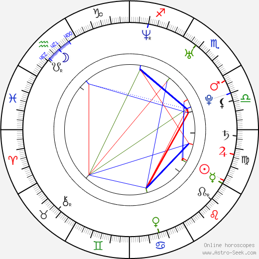 Jackie Tohn день рождения гороскоп, Jackie Tohn Натальная карта онлайн