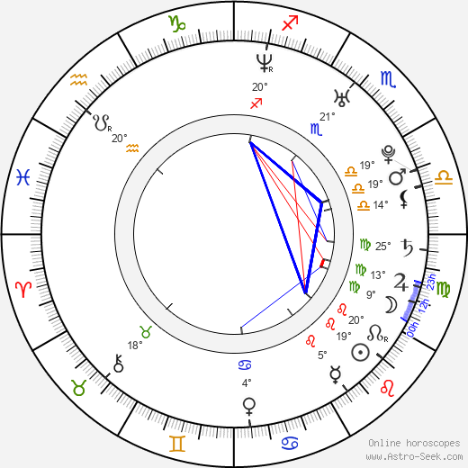 Jessica Ginkel birth chart, biography, wikipedia 2019, 2020