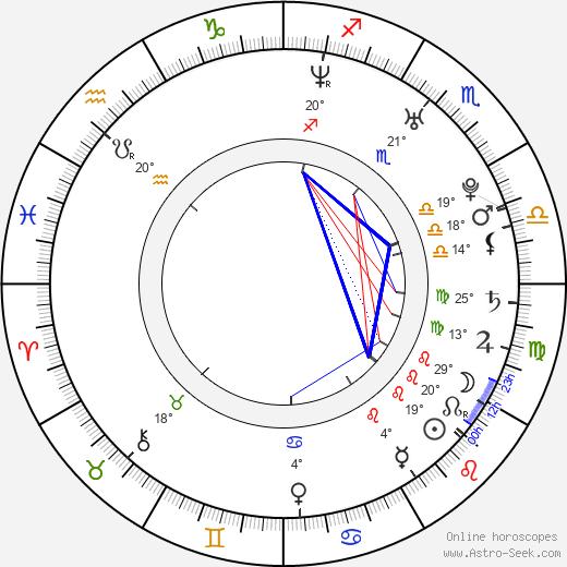 Justin Jedlica birth chart, biography, wikipedia 2019, 2020