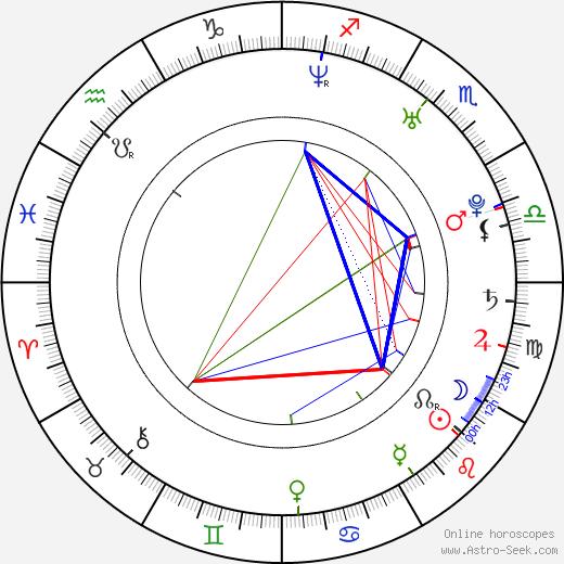 Justin Jedlica astro natal birth chart, Justin Jedlica horoscope, astrology