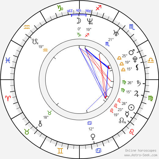 Kelis birth chart, biography, wikipedia 2018, 2019