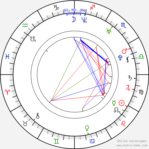 Kelis astro natal birth chart, Kelis horoscope, astrology