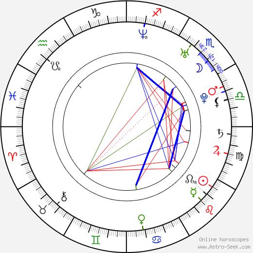 Лене Марлин Lene Marlin день рождения гороскоп, Lene Marlin Натальная карта онлайн
