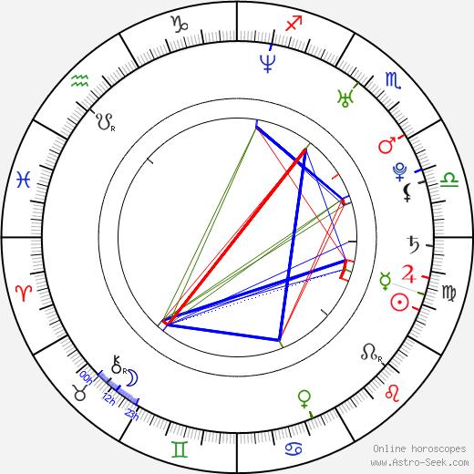 Leo Bill tema natale, oroscopo, Leo Bill oroscopi gratuiti, astrologia