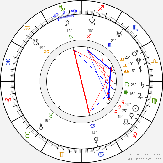 Lizz Wright birth chart, biography, wikipedia 2019, 2020