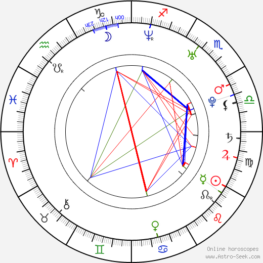 Lizz Wright astro natal birth chart, Lizz Wright horoscope, astrology