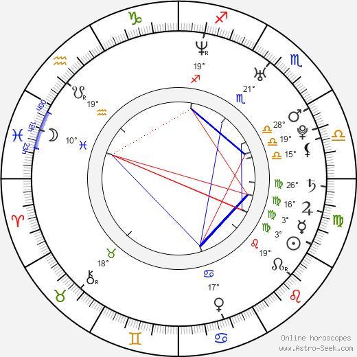 Macaulay Culkin birth chart, biography, wikipedia 2018, 2019