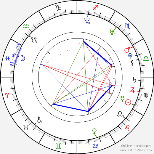 Macaulay Culkin astro natal birth chart, Macaulay Culkin horoscope, astrology
