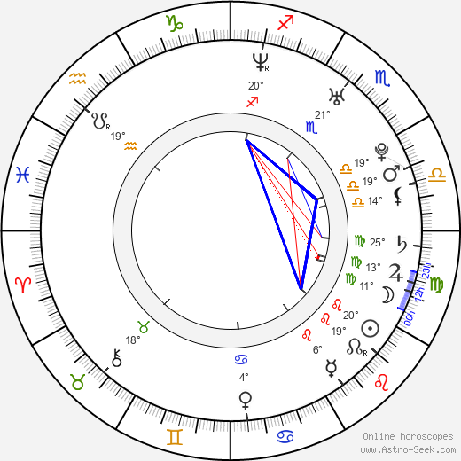 Maggie Lawson birth chart, biography, wikipedia 2019, 2020
