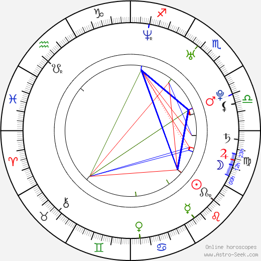 Maggie Lawson astro natal birth chart, Maggie Lawson horoscope, astrology