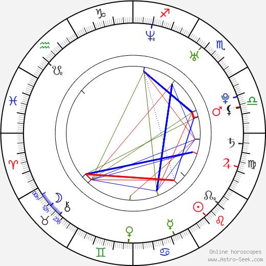 Nadia Ali tema natale, oroscopo, Nadia Ali oroscopi gratuiti, astrologia