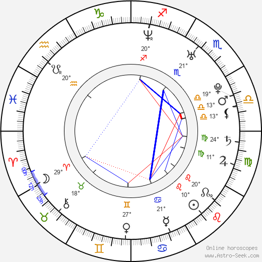 Nadia Bjorlin birth chart, biography, wikipedia 2020, 2021