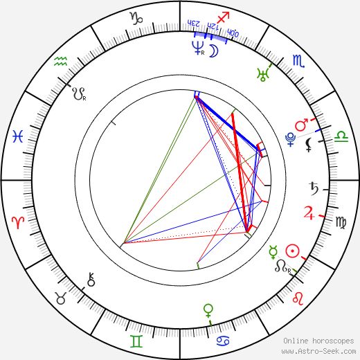 Nicholas Carella tema natale, oroscopo, Nicholas Carella oroscopi gratuiti, astrologia