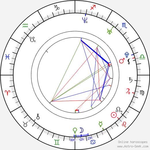 Nicolas Brossette astro natal birth chart, Nicolas Brossette horoscope, astrology