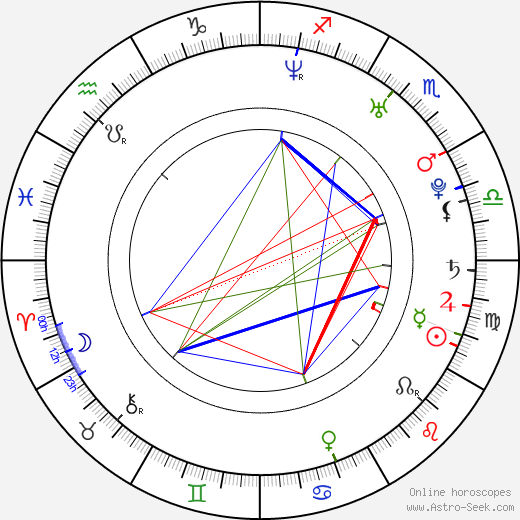 Perdita Felicien astro natal birth chart, Perdita Felicien horoscope, astrology