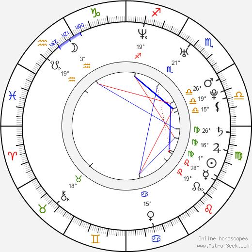 Rachael Carpani birth chart, biography, wikipedia 2019, 2020