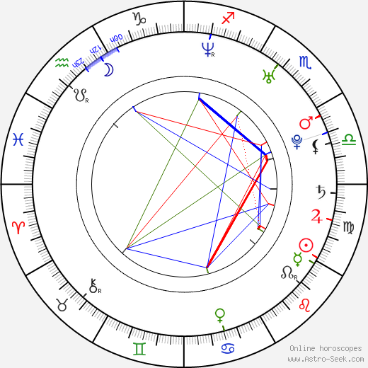 Rachael Carpani astro natal birth chart, Rachael Carpani horoscope, astrology