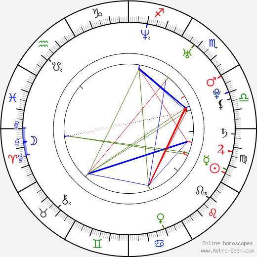 Rachel Khoo astro natal birth chart, Rachel Khoo horoscope, astrology