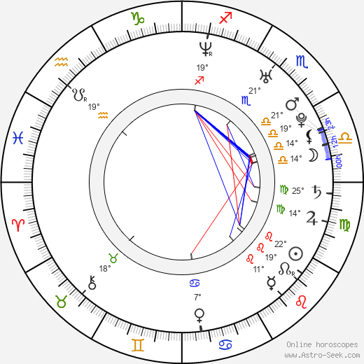 Samuel Roukin birth chart, biography, wikipedia 2019, 2020