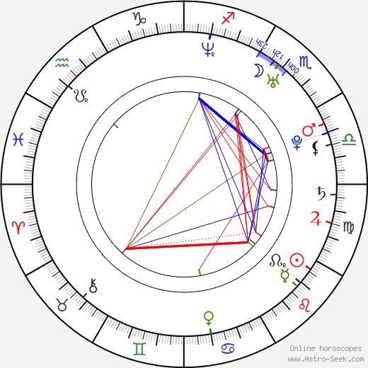 Scott Slone tema natale, oroscopo, Scott Slone oroscopi gratuiti, astrologia