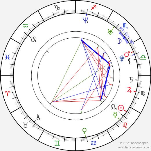 Sebastian Kroehnert astro natal birth chart, Sebastian Kroehnert horoscope, astrology
