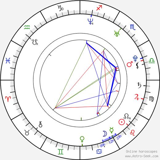 Seung-beom Ryu astro natal birth chart, Seung-beom Ryu horoscope, astrology