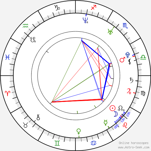 Stephen Cone astro natal birth chart, Stephen Cone horoscope, astrology