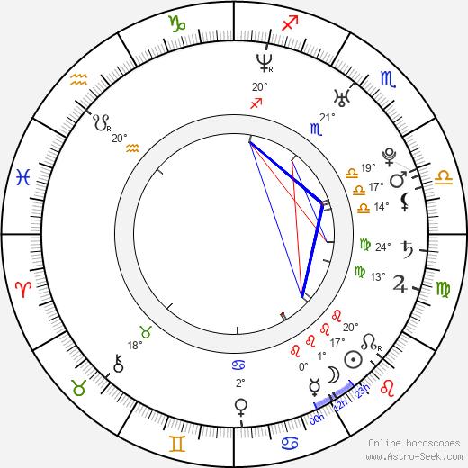 Stephen Schneider birth chart, biography, wikipedia 2020, 2021