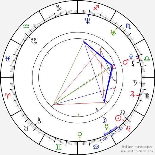 Stephen Schneider birth chart, Stephen Schneider astro natal horoscope, astrology
