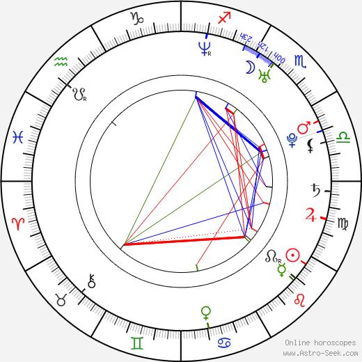 Tae-young Son tema natale, oroscopo, Tae-young Son oroscopi gratuiti, astrologia